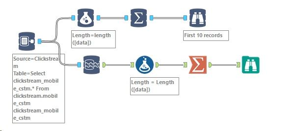 Field Size Limitation when connecting to Hive Serv    - Alteryx