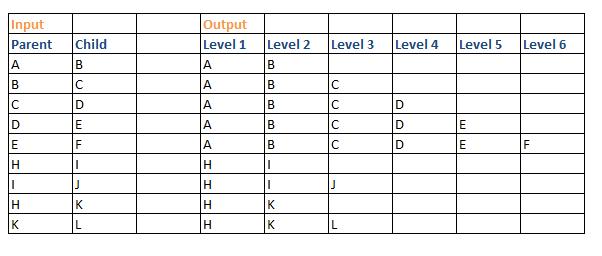 complex input.png