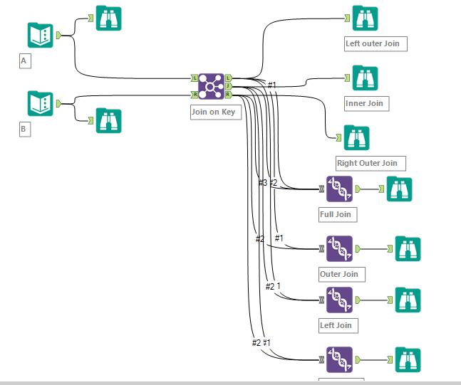 workflow_week71.PNG