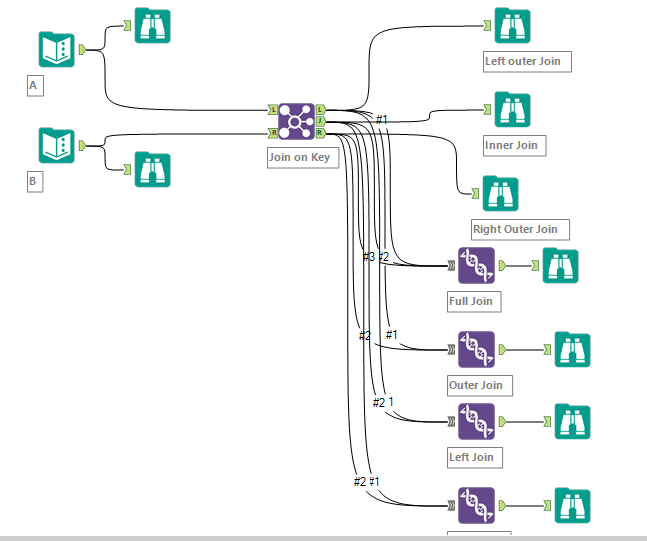 workflow_week71.PNG