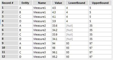 MeasuresAndBoundaryValuesTranspose.JPG