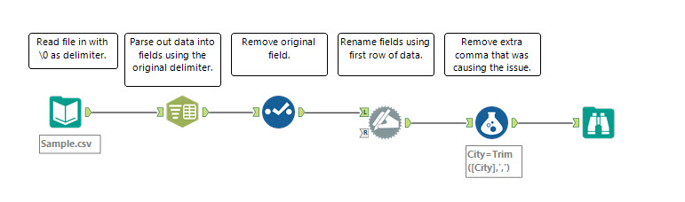 Too many fields in row x when reading in a  csv file