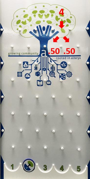 Challenge #73: Plinko Probabilities - Alteryx Community
