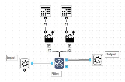 Solved: Unix Datetime Filter Macro - Alteryx Community