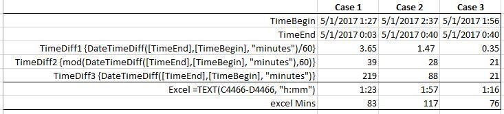 DateTimeDiff_Examples.JPG