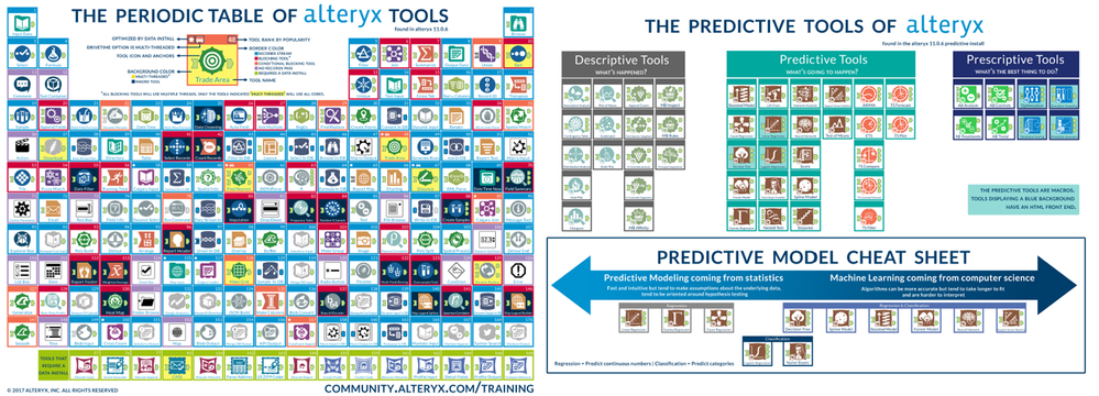 The periodic table of alteryx tools alteryx community toolpostersmallg urtaz Choice Image