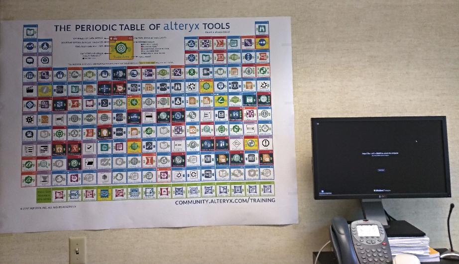 The Periodic Table Of Alteryx Tools Alteryx Community