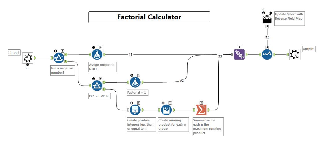 Challenge #74: Build a Factorial Calculator - Alteryx Community