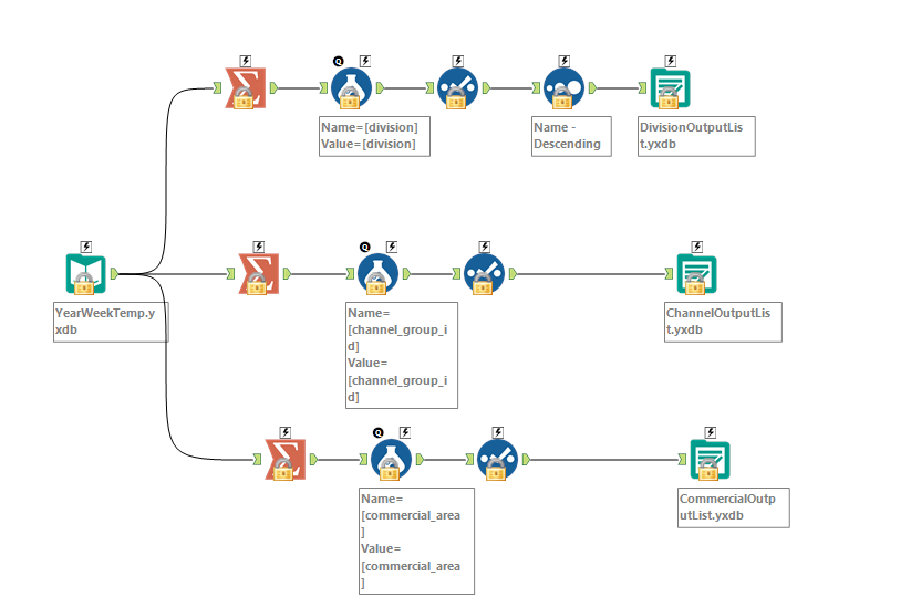 Create List Box Values Dynamically From Input File - Alteryx