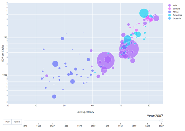 plotly-life-expectancy.png