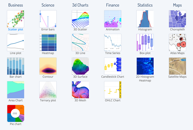 Getting to Know You: The Alteryx + Plotly Partners