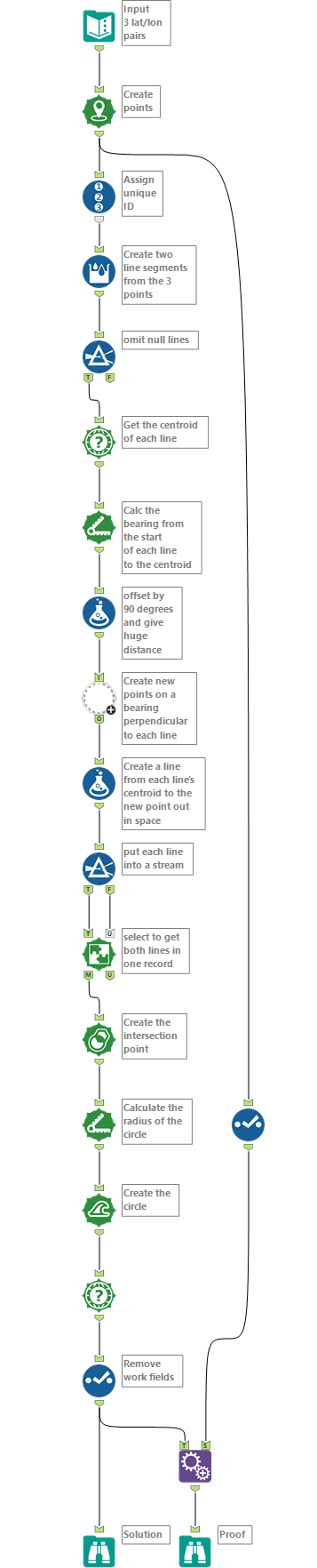 Solved: How do you build a circle from 3 points? - Alteryx
