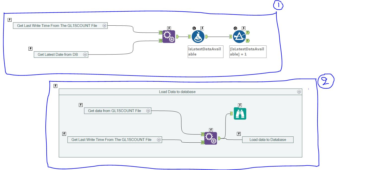 Solved How To Trigger A Tool Container Based On Condition Quasar Engine Diagram Alteryx Community