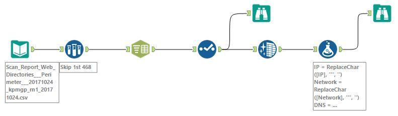 Solved: Removing embedded tabs - Alteryx Community