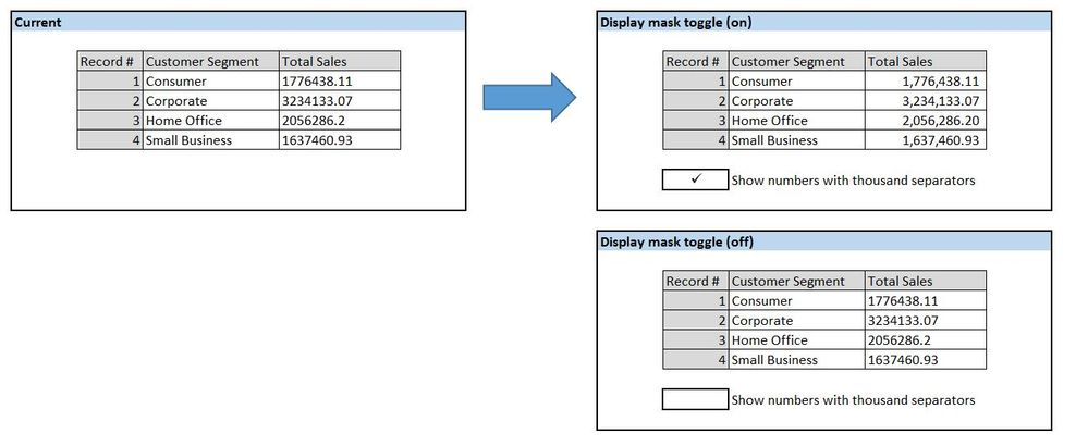 Alteryx Display Mask example.JPG