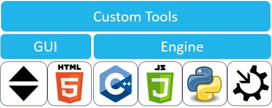 custom-tools-gui-engine.PNG