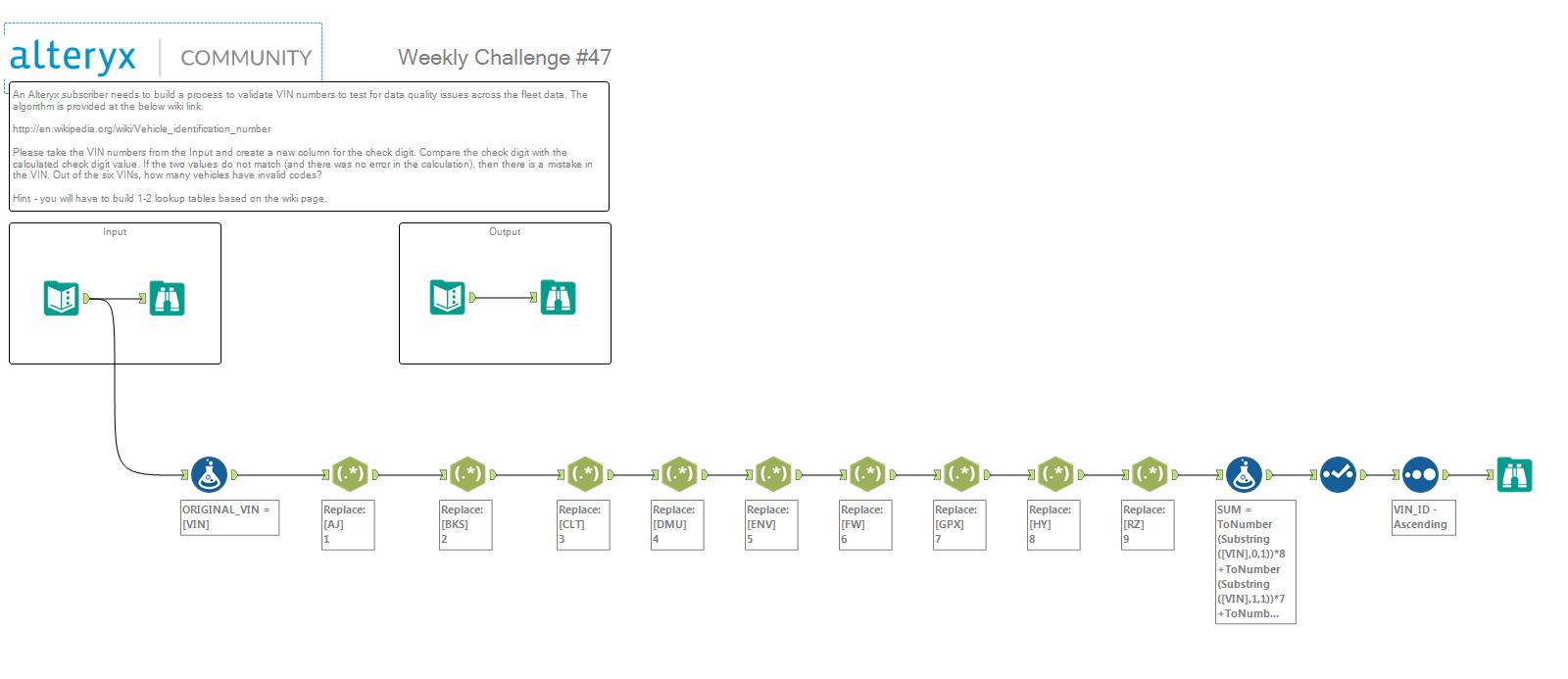 Challenge #47: Vehicle Identification Number Test - Alteryx Community