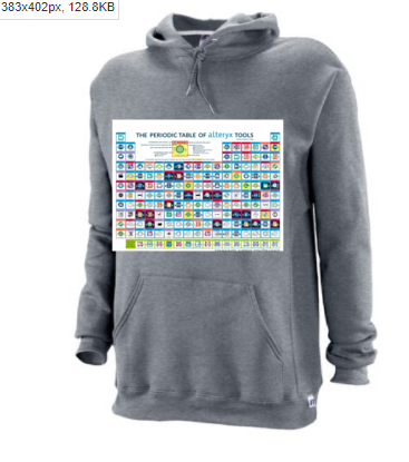 Alteryx_Sweatshirts_New.PNG