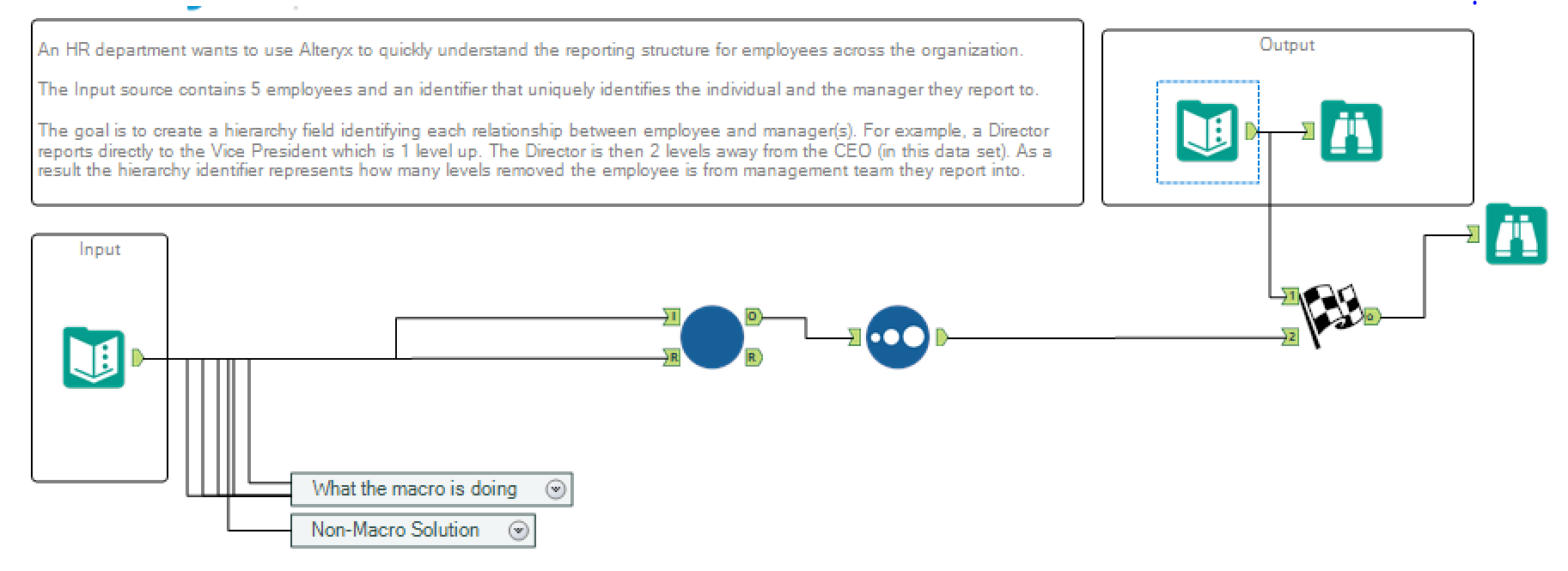 Challenge 12 creating an hr hierarchy alteryx community pooptronica