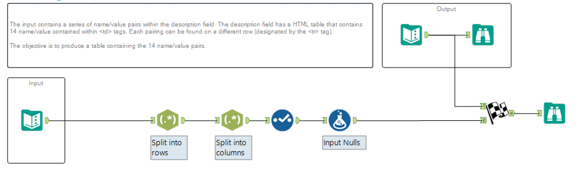 Challenge #13: HTML Table Parsing - Alteryx Community