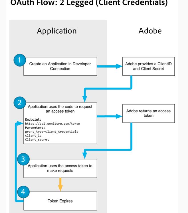 Adobe Analytics.png