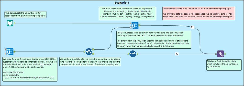 Scenario 1.png