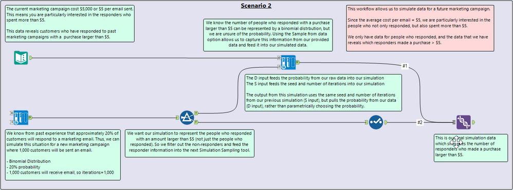 Scenario 2.png