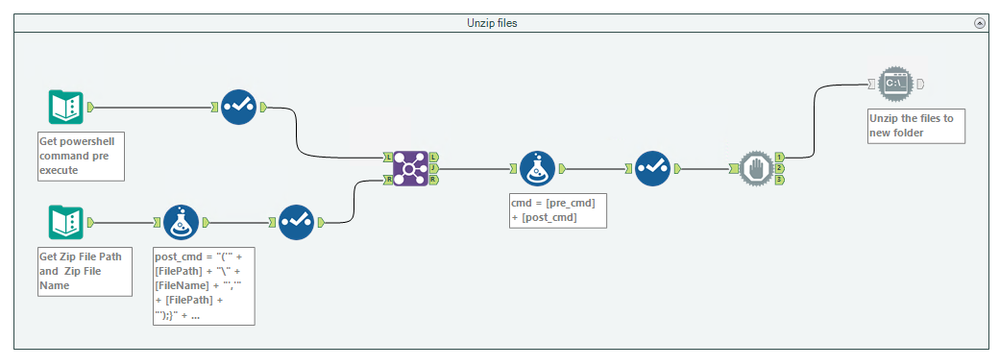 Solved: Unzipping files and processing the output - Alteryx