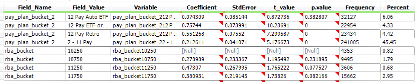 Solved: R Tool - Writing GGPLOTs with a loop - Alteryx Community