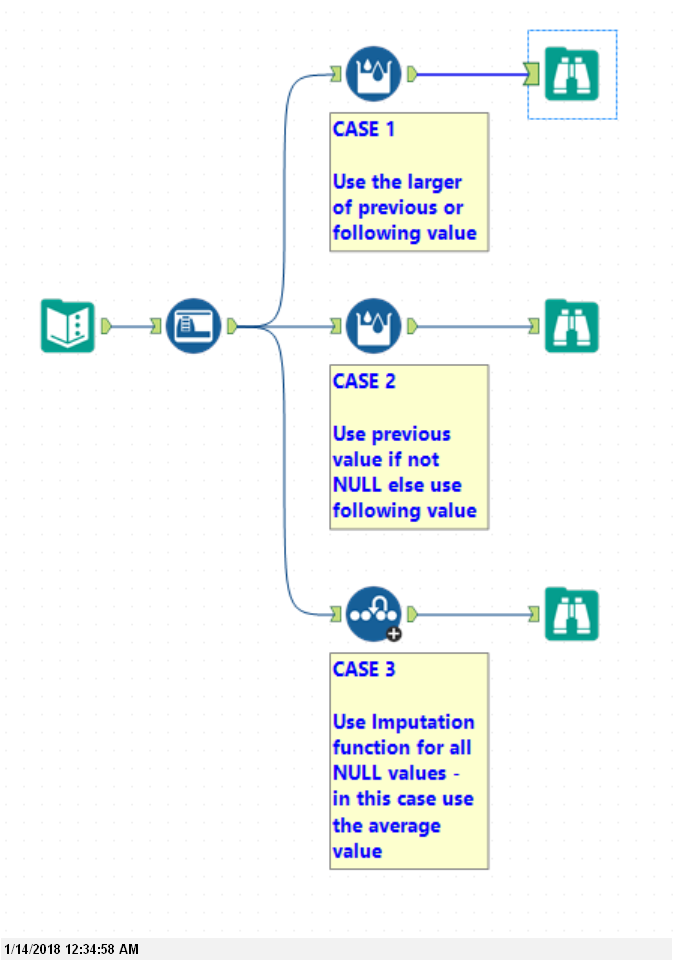 Solved: Find and Replace Nearest Value - Alteryx Community