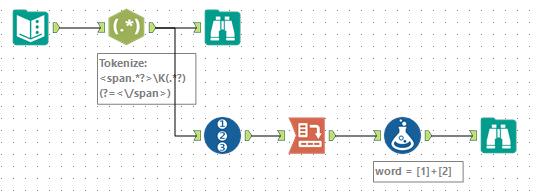 workflow crosstab.PNG