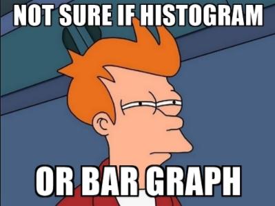 histogramorbargrah.png