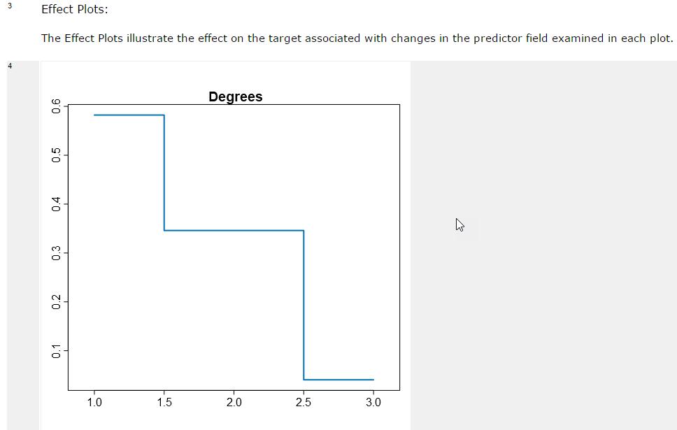 7 - Naive Bayes Effects Plot.png