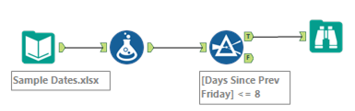 Solved: Filter to return previous Friday until current day