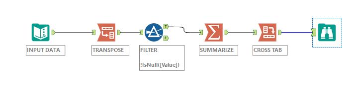Concatenating Text - Alteryx Community