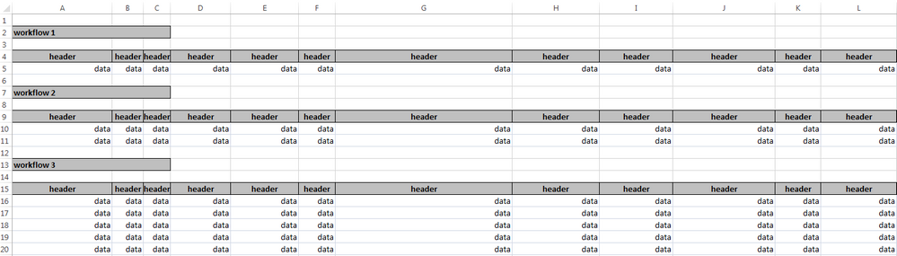 Solved: Output multiple workflows into one excel sheet