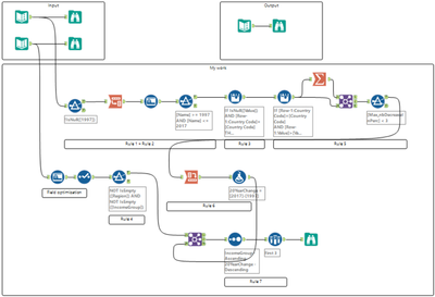 Workflow_109_resolved_MM.png