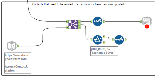 Missing Tables with the Salesforce Connector - Alteryx Community