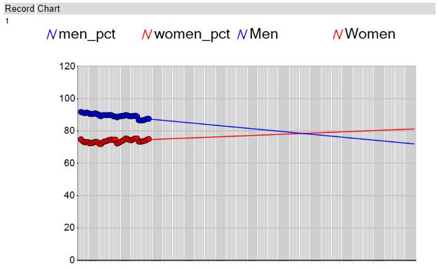 challenge_107_TTT_graph.PNG