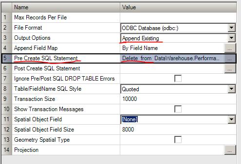 Alteryx Append Data Screenshot.png