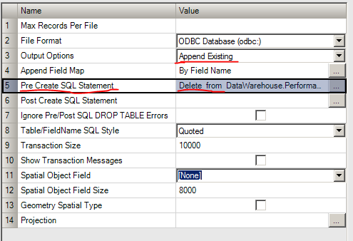 Essay word count table in sql