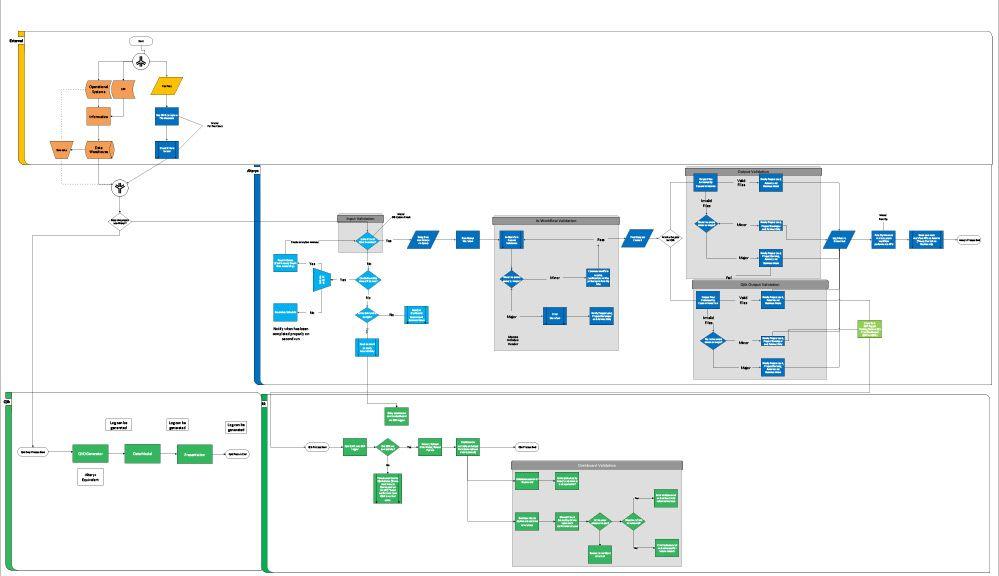 Maintenance-Process-Flow.jpg