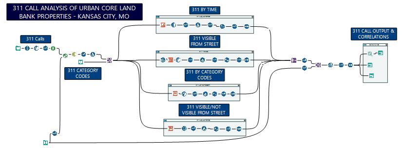 Figure 4.png