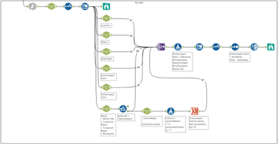 Workflow - challenge #116