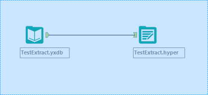 Solved: Tableau cannot read Hyper extract // error