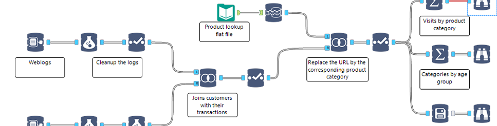 Alteryx 10.0 Tackles Data Blending for Big Data with In-Database Processing