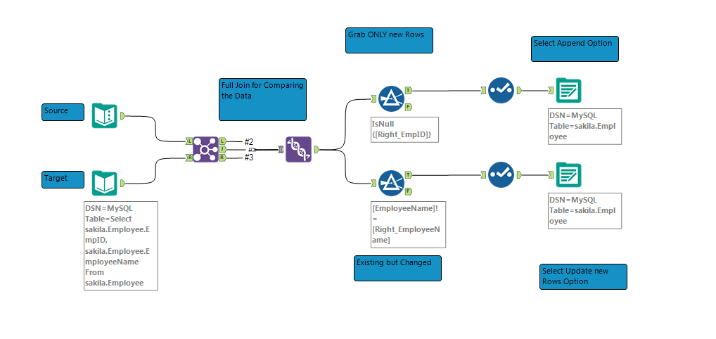Does Alteryx allow multiple primary keys when outp