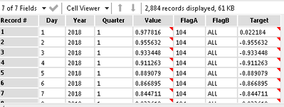 Alteryx_MultiRowFormula_Results.png