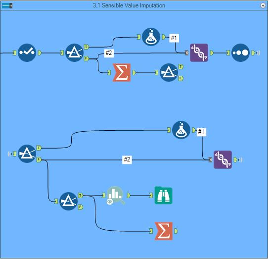 SVI Workflow.png