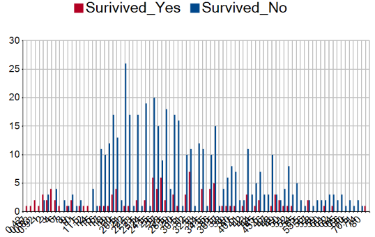 Survival of Men.png